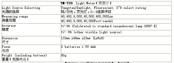 TM-720