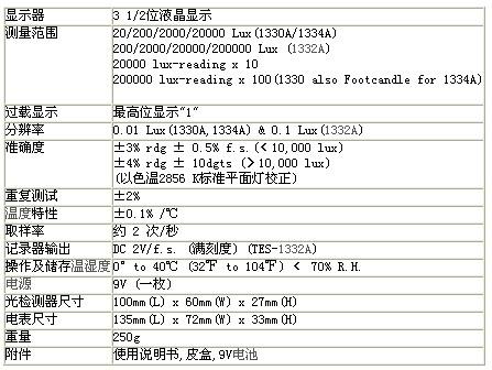 TES1330A参数